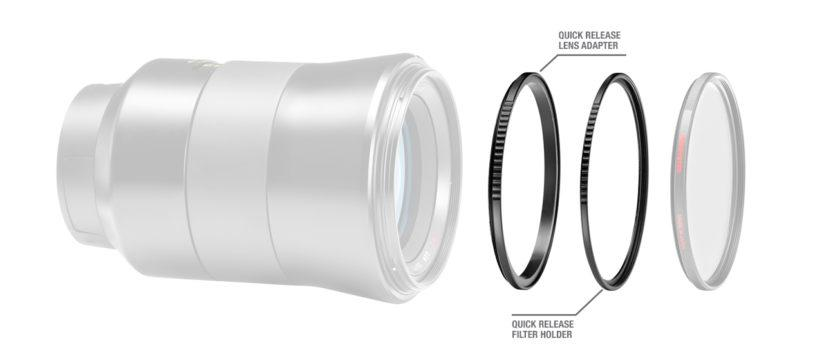 Manfrotto Lens Filter Suite