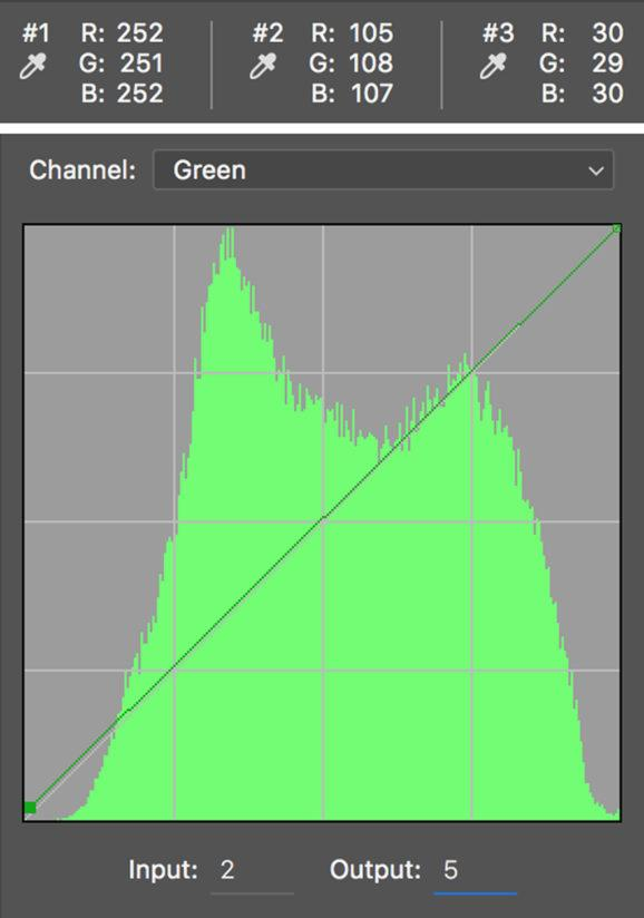 Neutral fall color, green channel adjustment